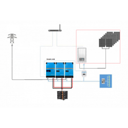 Smart Solar Control Display
