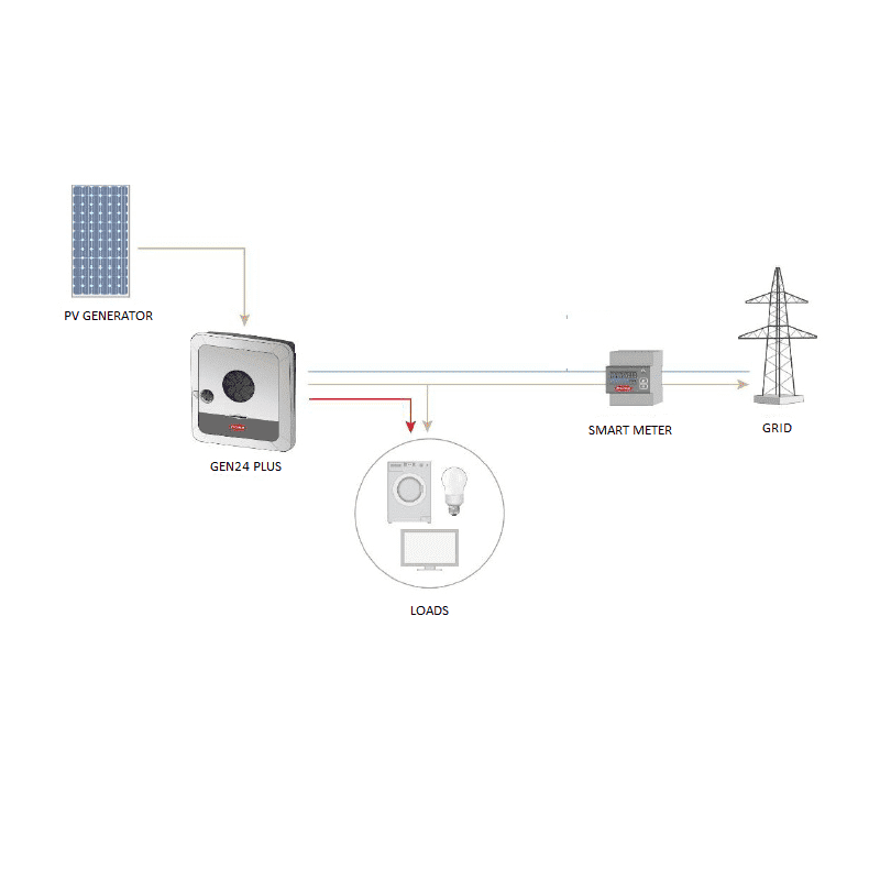 batterie rolls solaire 2YS31P